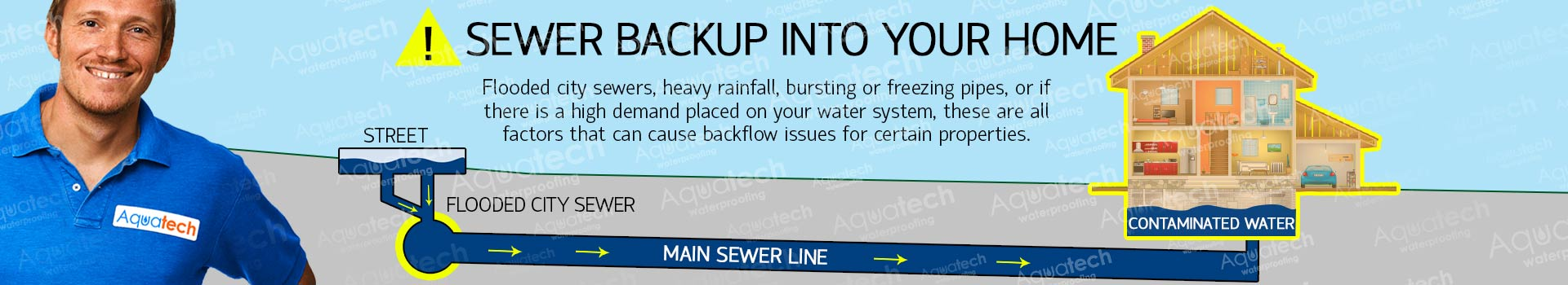 sewer-backup-to-home-scheme