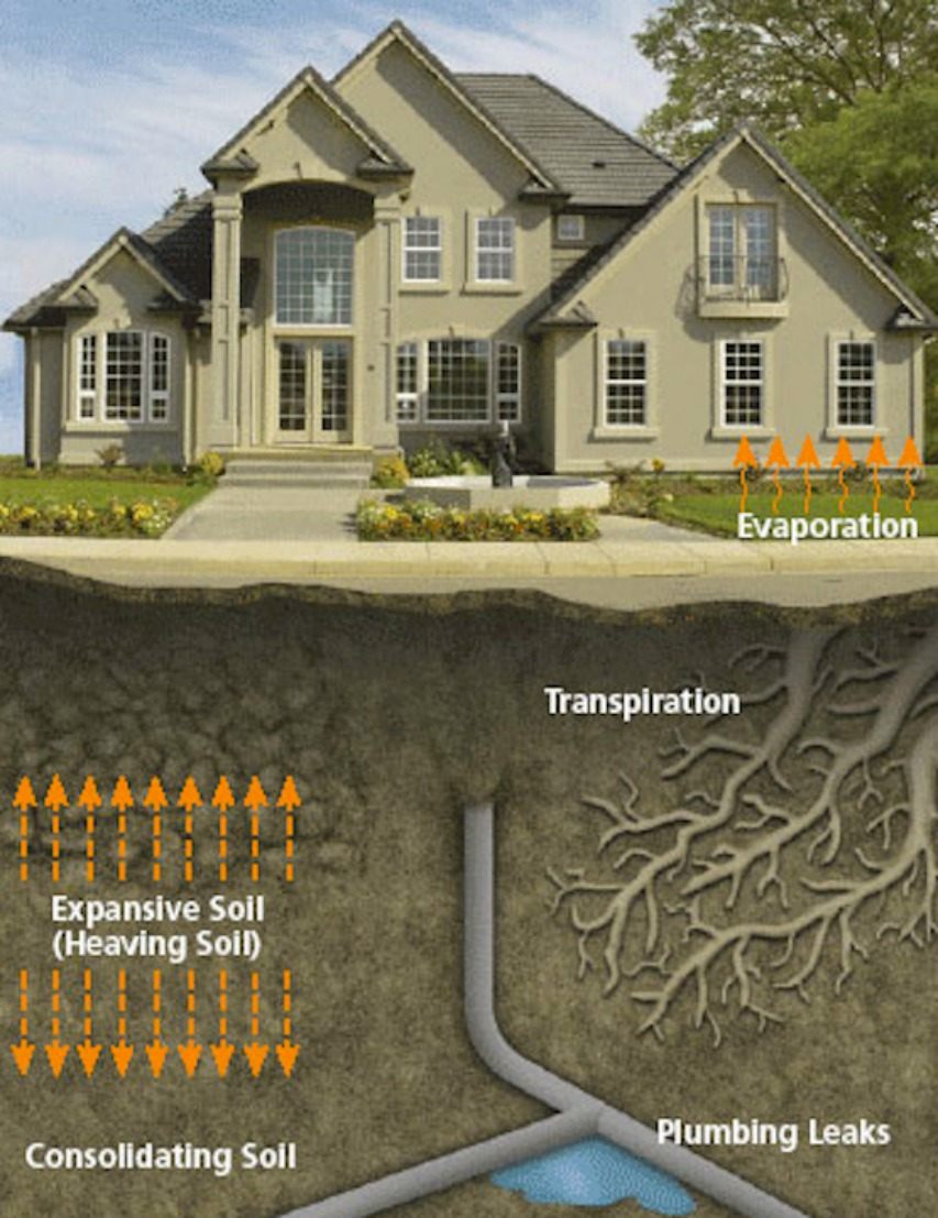 Repair Your Cracked Basement Foundation Toronto