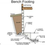 Basement Lowering - Bench Footing Toronto